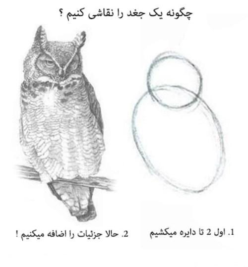آموزش ساده نقاشی - عکس خنده دار